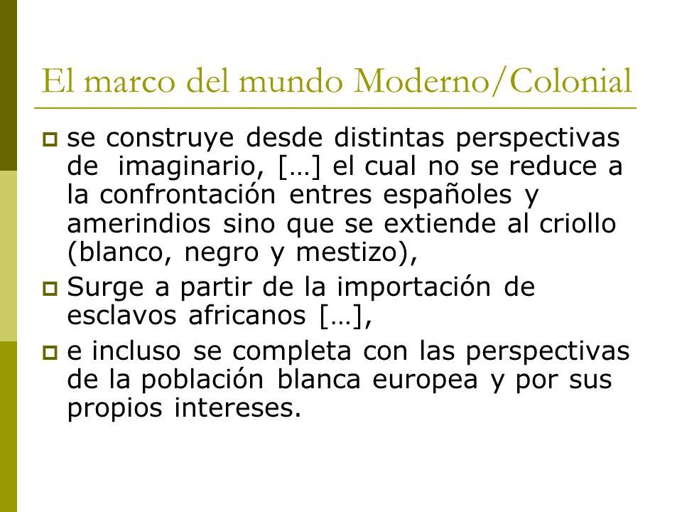 El marco del mundo Moderno/Colonial