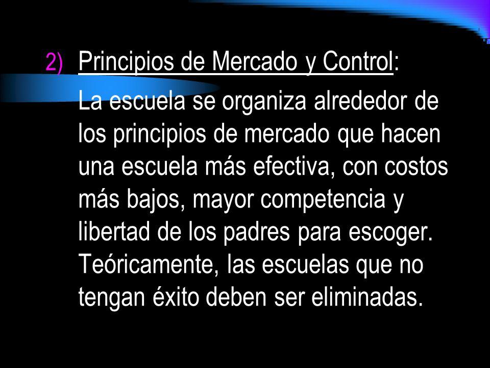 Principios de Mercado y Control: