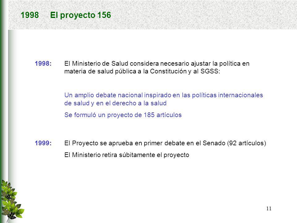 1998 El proyecto 156 1998: El Ministerio de Salud considera necesario ajustar la política en materia de salud pública a la Constitución y al SGSS: