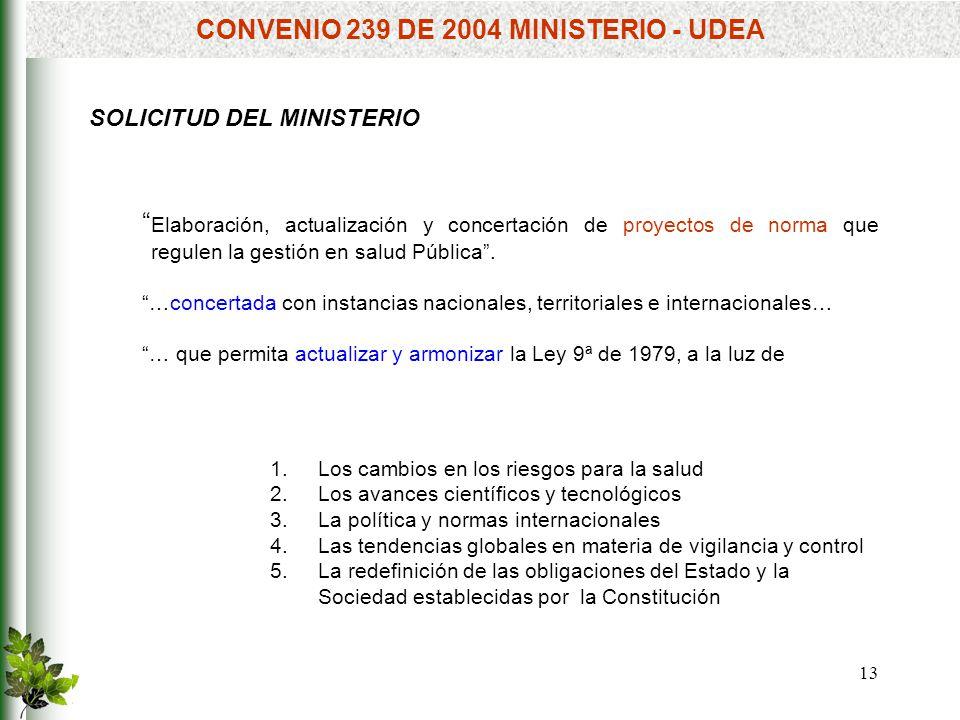 CONVENIO 239 DE 2004 MINISTERIO - UDEA