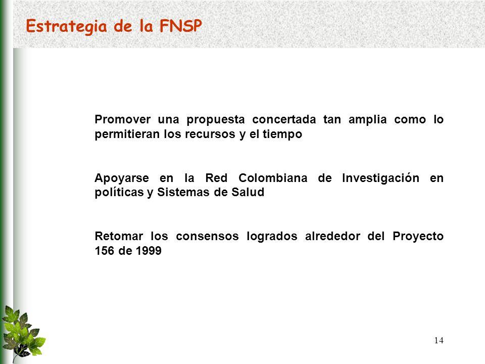 Estrategia de la FNSP Promover una propuesta concertada tan amplia como lo permitieran los recursos y el tiempo.