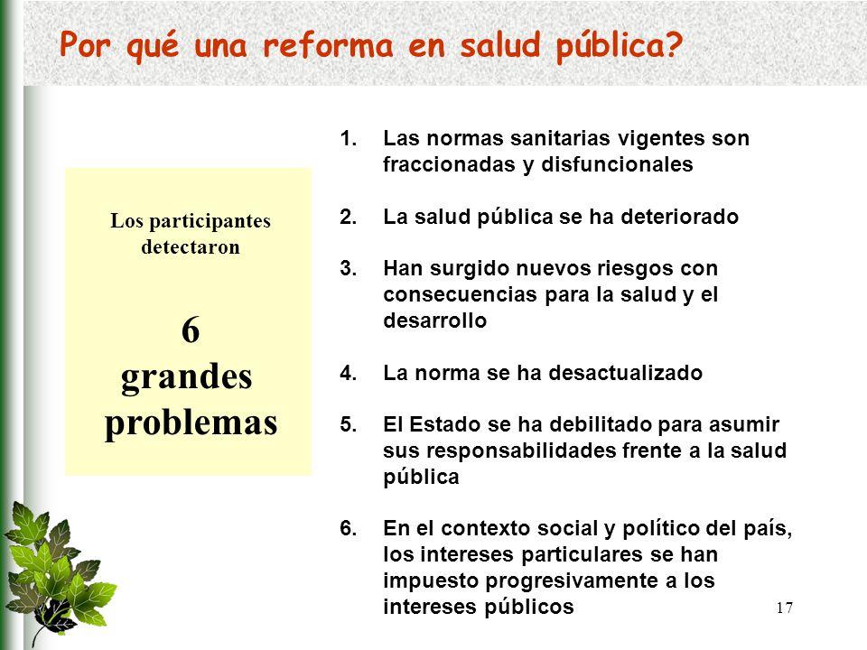 6 grandes problemas Por qué una reforma en salud pública