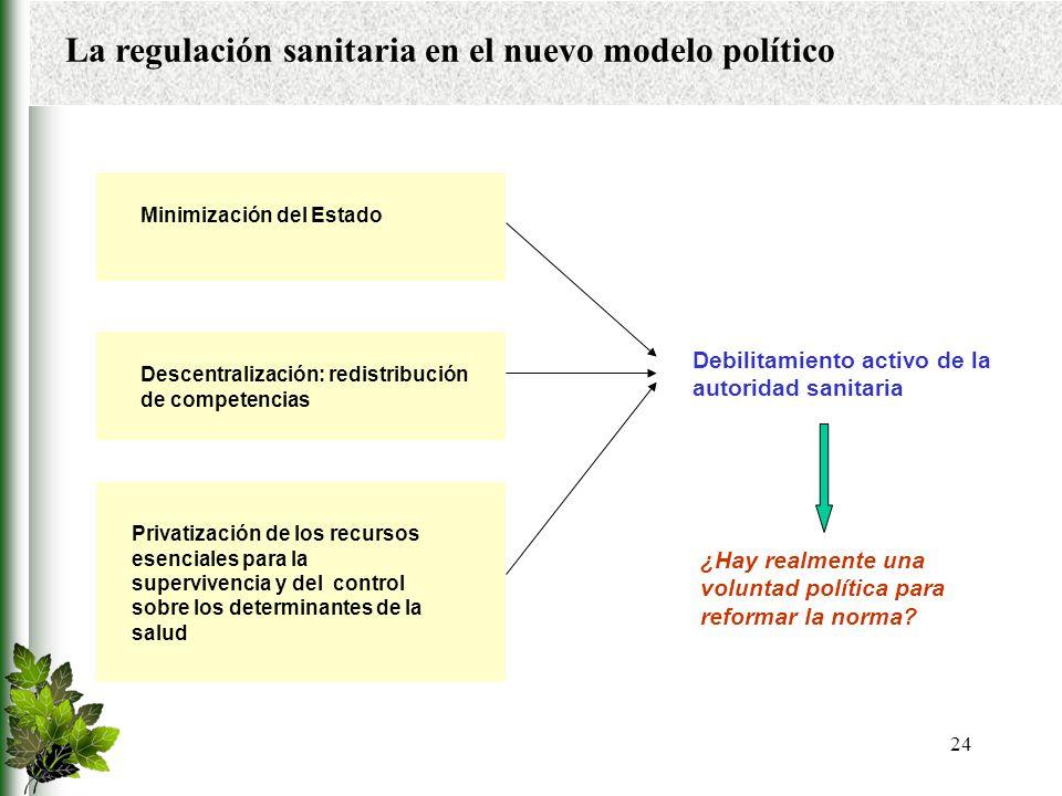 La regulación sanitaria en el nuevo modelo político