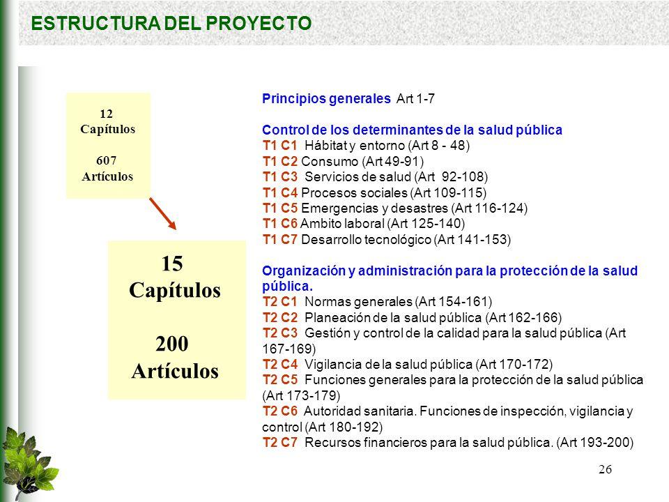 15 Capítulos 200 Artículos ESTRUCTURA DEL PROYECTO