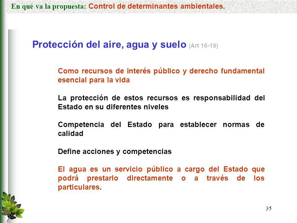 Protección del aire, agua y suelo (Art 16-19)