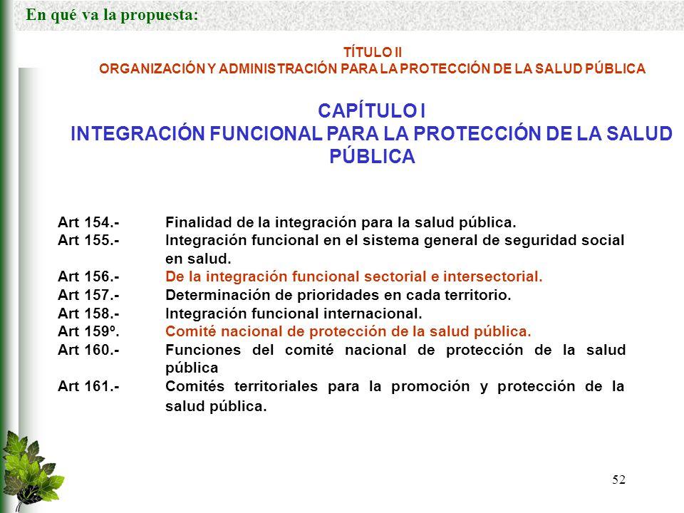 INTEGRACIÓN FUNCIONAL PARA LA PROTECCIÓN DE LA SALUD PÚBLICA