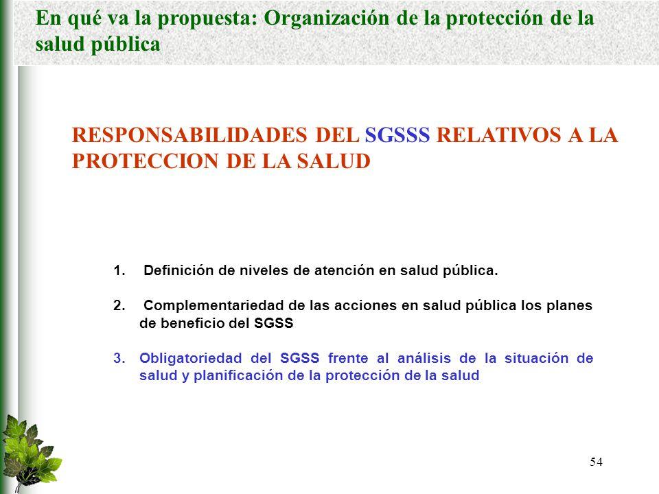 RESPONSABILIDADES DEL SGSSS RELATIVOS A LA PROTECCION DE LA SALUD