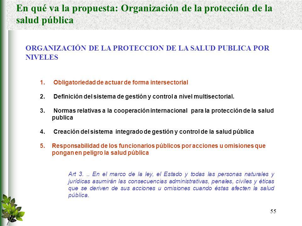 En qué va la propuesta: Organización de la protección de la salud pública