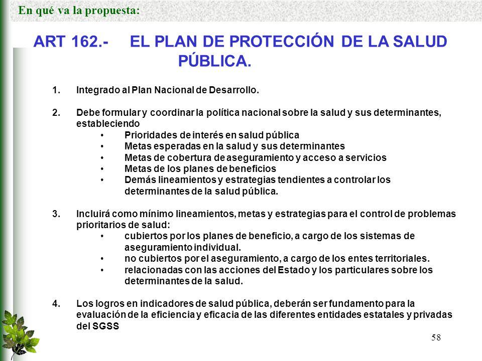 ART 162.- EL PLAN DE PROTECCIÓN DE LA SALUD PÚBLICA.
