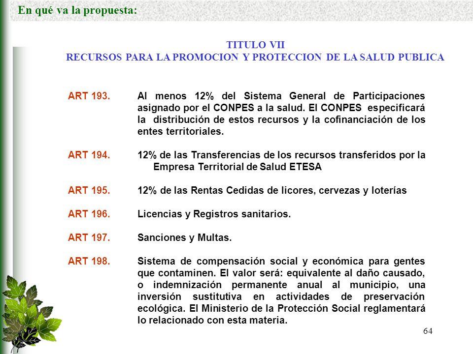 RECURSOS PARA LA PROMOCION Y PROTECCION DE LA SALUD PUBLICA