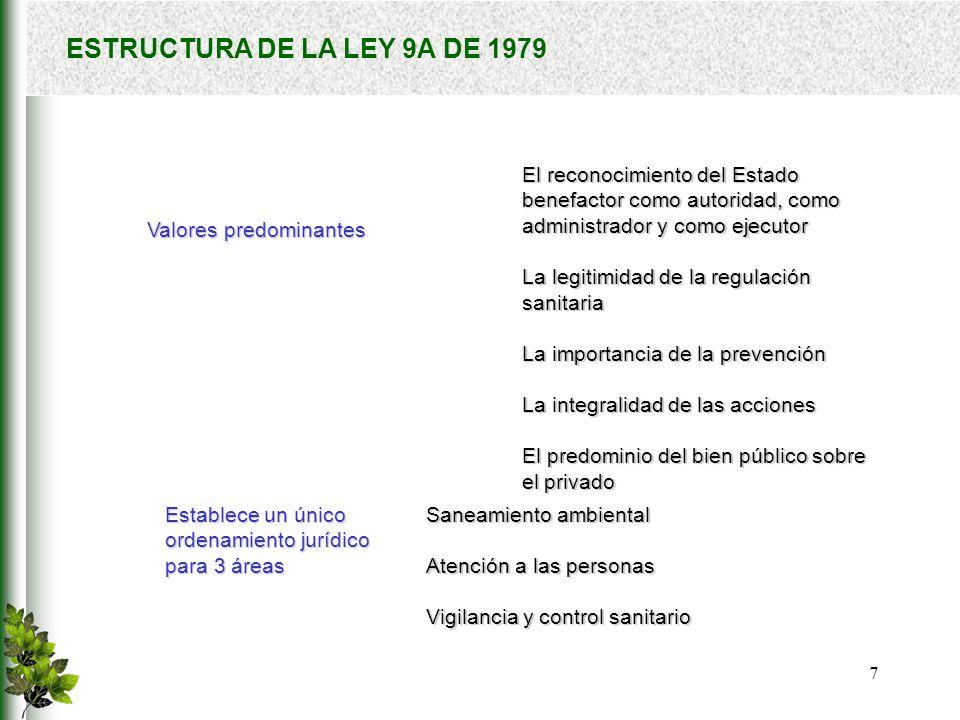 ESTRUCTURA DE LA LEY 9A DE 1979