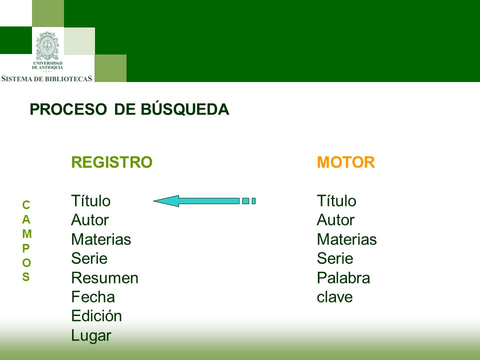 PROCESO DE BÚSQUEDA REGISTRO Título Autor Materias Serie Resumen Fecha