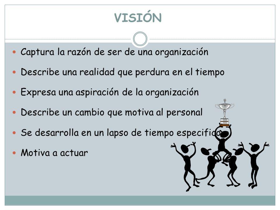 VISIÓN Captura la razón de ser de una organización
