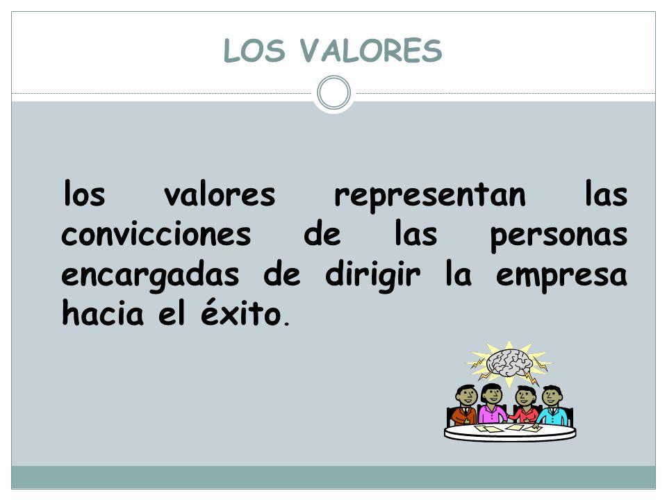 LOS VALORES los valores representan las convicciones de las personas encargadas de dirigir la empresa hacia el éxito.