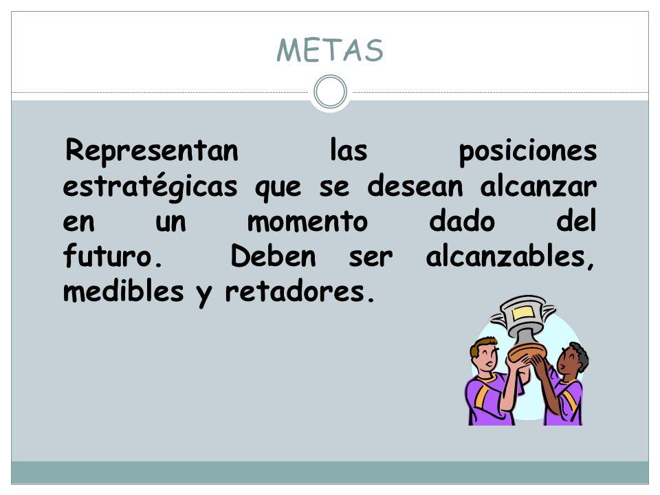 METAS Representan las posiciones estratégicas que se desean alcanzar en un momento dado del futuro.