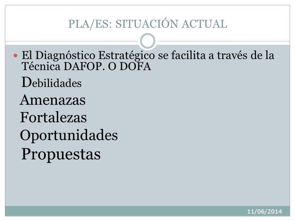 PLA/ES: SITUACIÓN ACTUAL