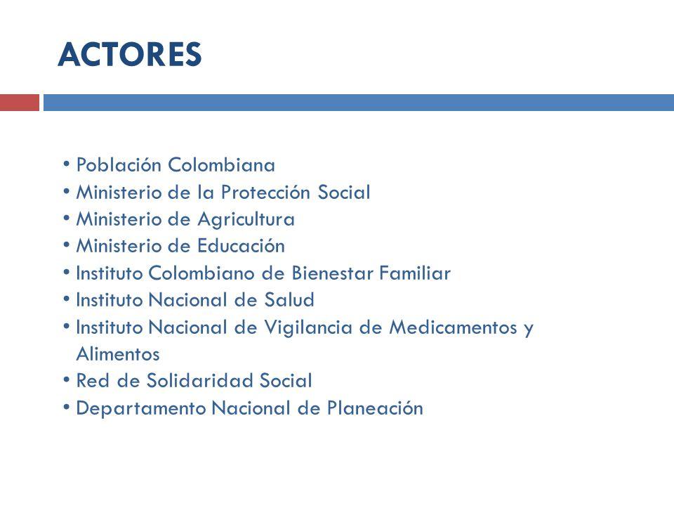 ACTORES Población Colombiana Ministerio de la Protección Social
