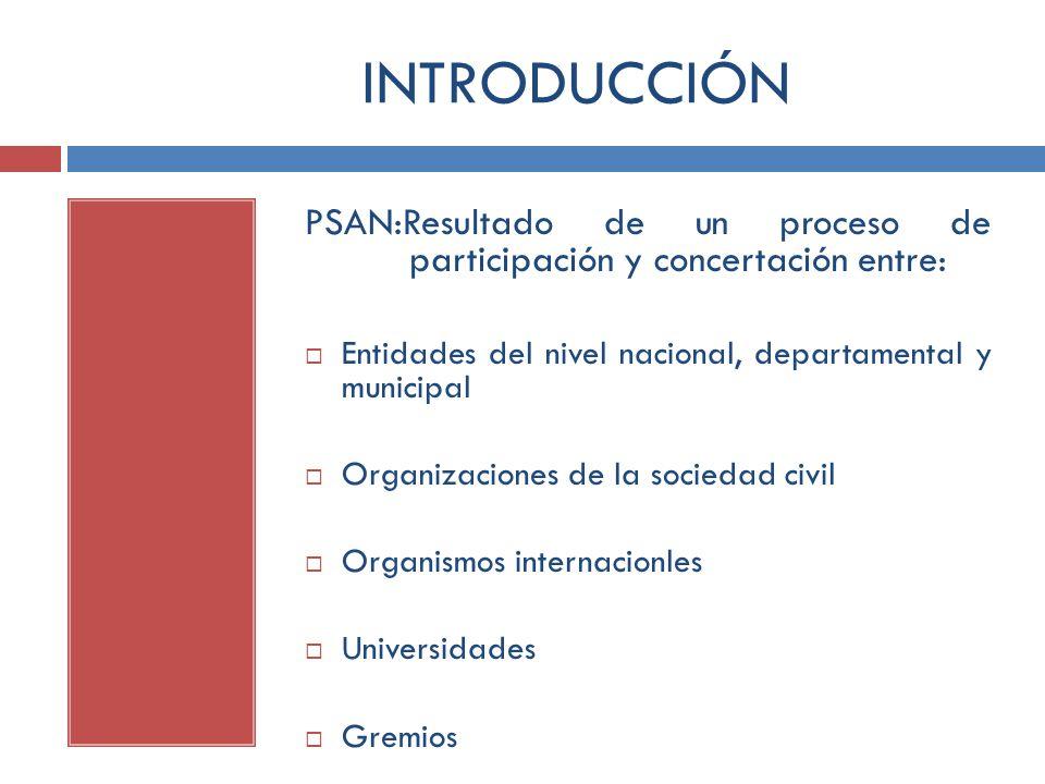 INTRODUCCIÓN PSAN:Resultado de un proceso de participación y concertación entre: Entidades del nivel nacional, departamental y municipal.