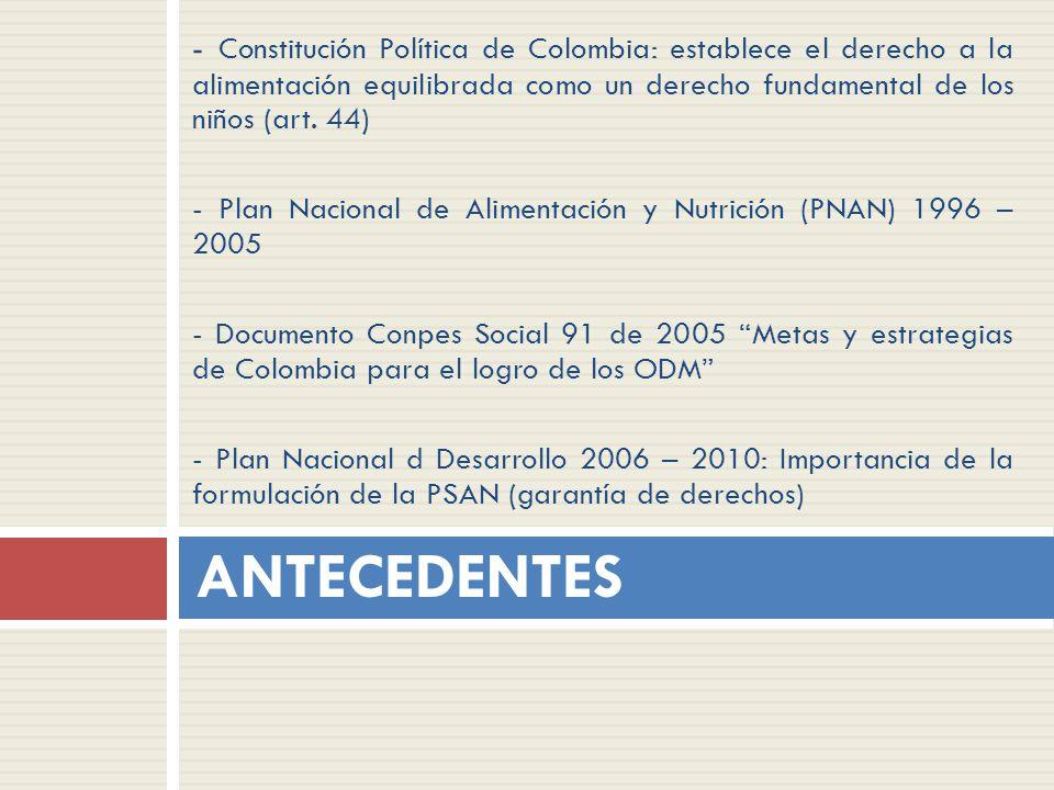 - Constitución Política de Colombia: establece el derecho a la alimentación equilibrada como un derecho fundamental de los niños (art. 44)
