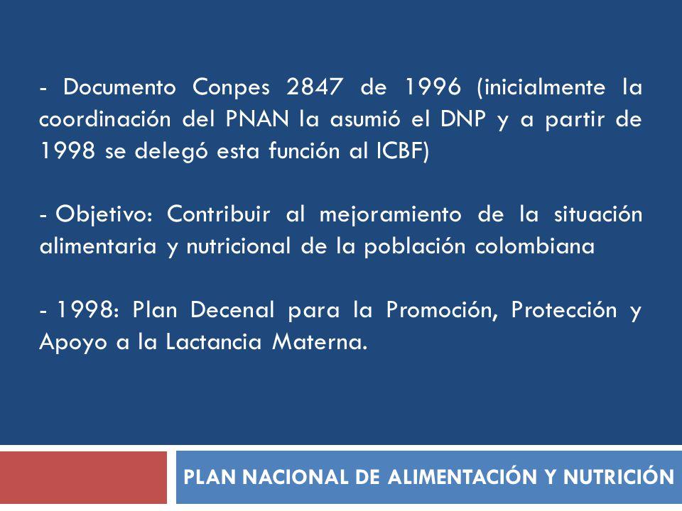 PLAN NACIONAL DE ALIMENTACIÓN Y NUTRICIÓN