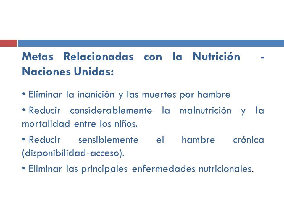 Metas Relacionadas con la Nutrición - Naciones Unidas: