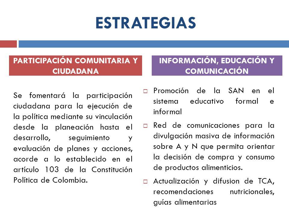 ESTRATEGIAS PARTICIPACIÓN COMUNITARIA Y CIUDADANA