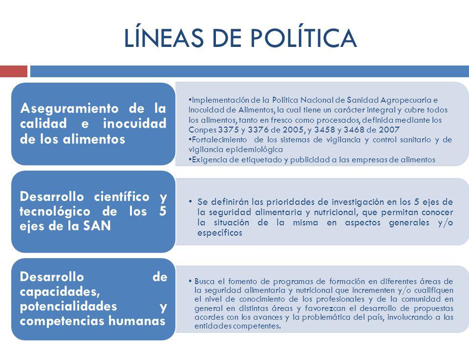 LÍNEAS DE POLÍTICA Aseguramiento de la calidad e inocuidad de los alimentos.