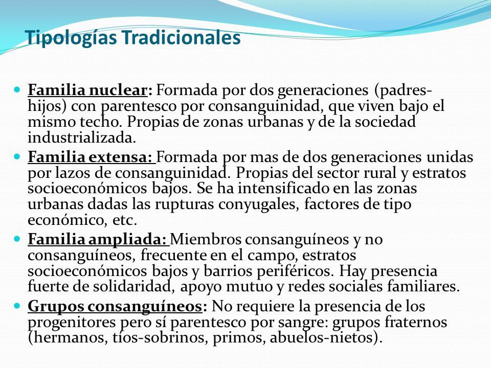Tipologías Tradicionales