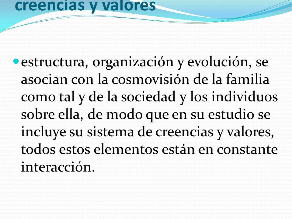 Cosmovisión familiar o marco de creencias y valores