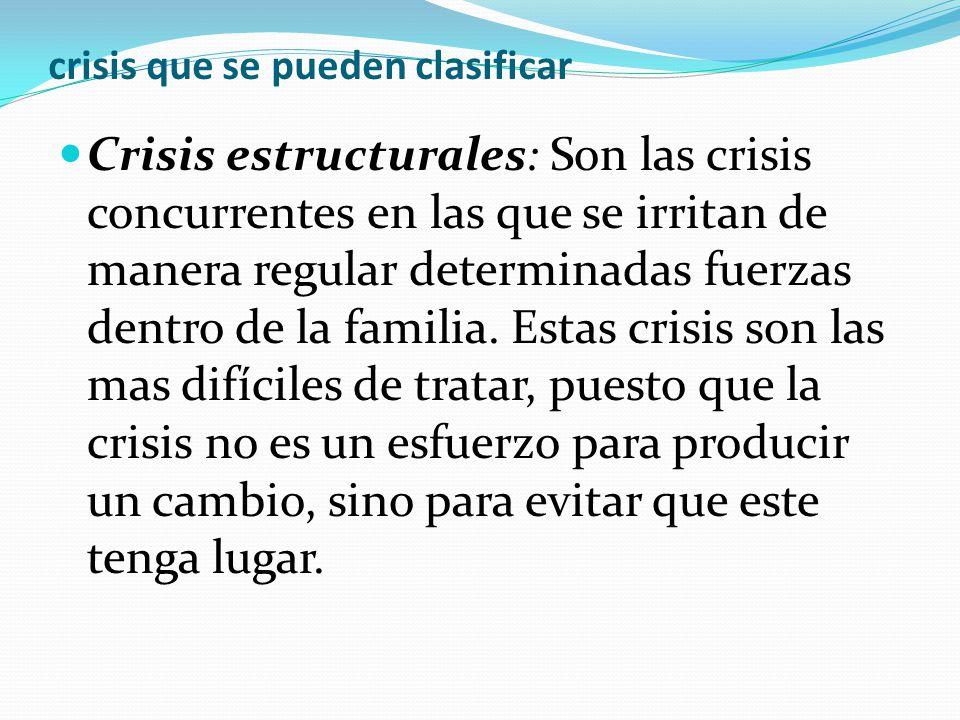 crisis que se pueden clasificar