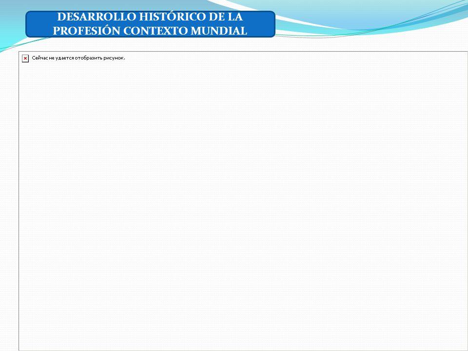 DESARROLLO HISTÓRICO DE LA PROFESIÓN CONTEXTO MUNDIAL