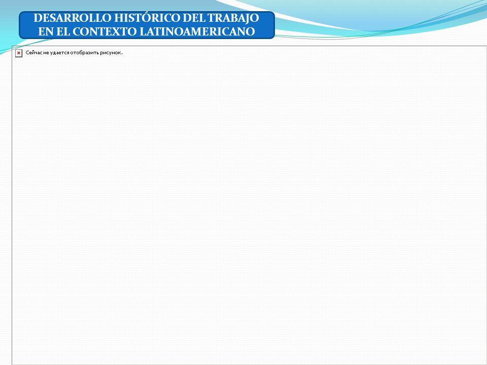 DESARROLLO HISTÓRICO DEL TRABAJO EN EL CONTEXTO LATINOAMERICANO
