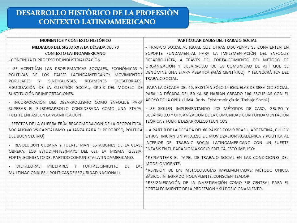 DESARROLLO HISTÓRICO DE LA PROFESIÓN CONTEXTO LATINOAMERICANO