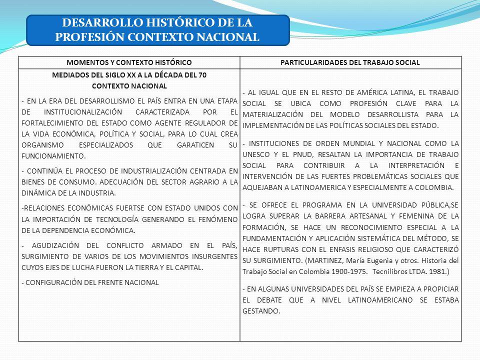 DESARROLLO HISTÓRICO DE LA PROFESIÓN CONTEXTO NACIONAL