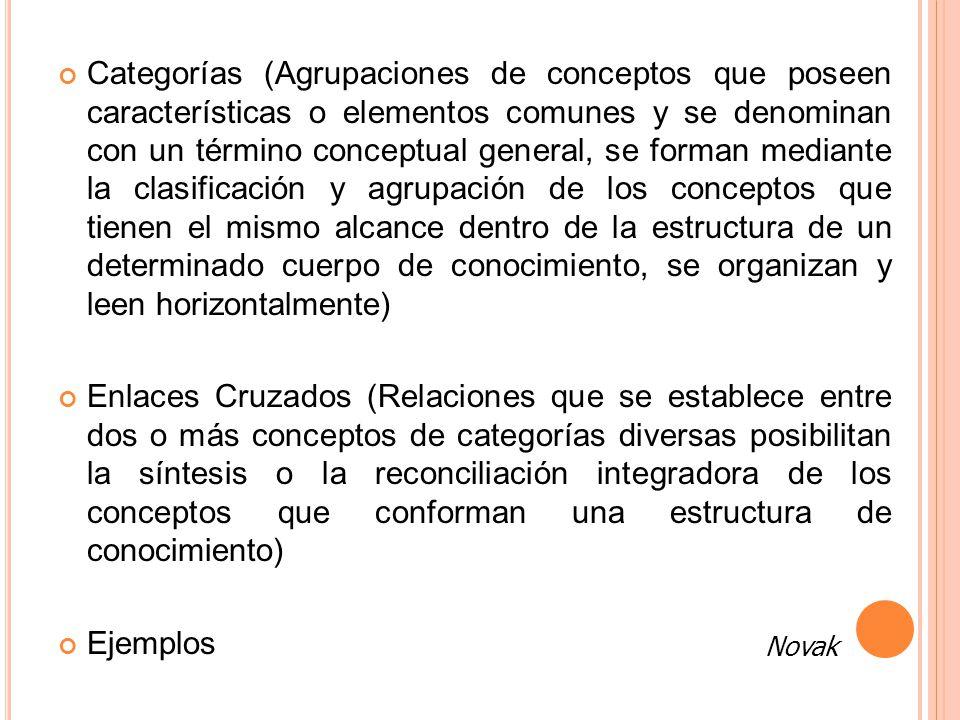 Categorías (Agrupaciones de conceptos que poseen características o elementos comunes y se denominan con un término conceptual general, se forman mediante la clasificación y agrupación de los conceptos que tienen el mismo alcance dentro de la estructura de un determinado cuerpo de conocimiento, se organizan y leen horizontalmente)