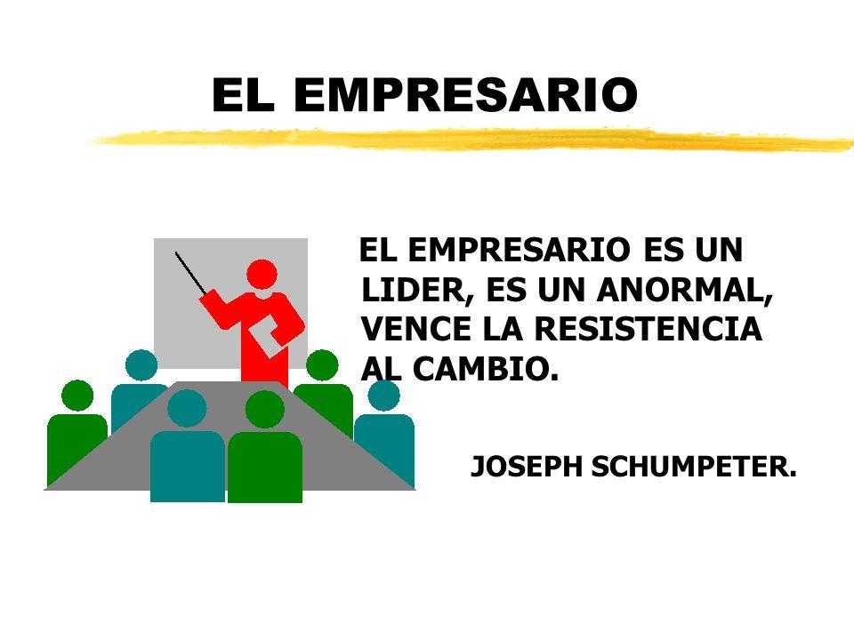 EL EMPRESARIO EL EMPRESARIO ES UN LIDER, ES UN ANORMAL, VENCE LA RESISTENCIA AL CAMBIO.