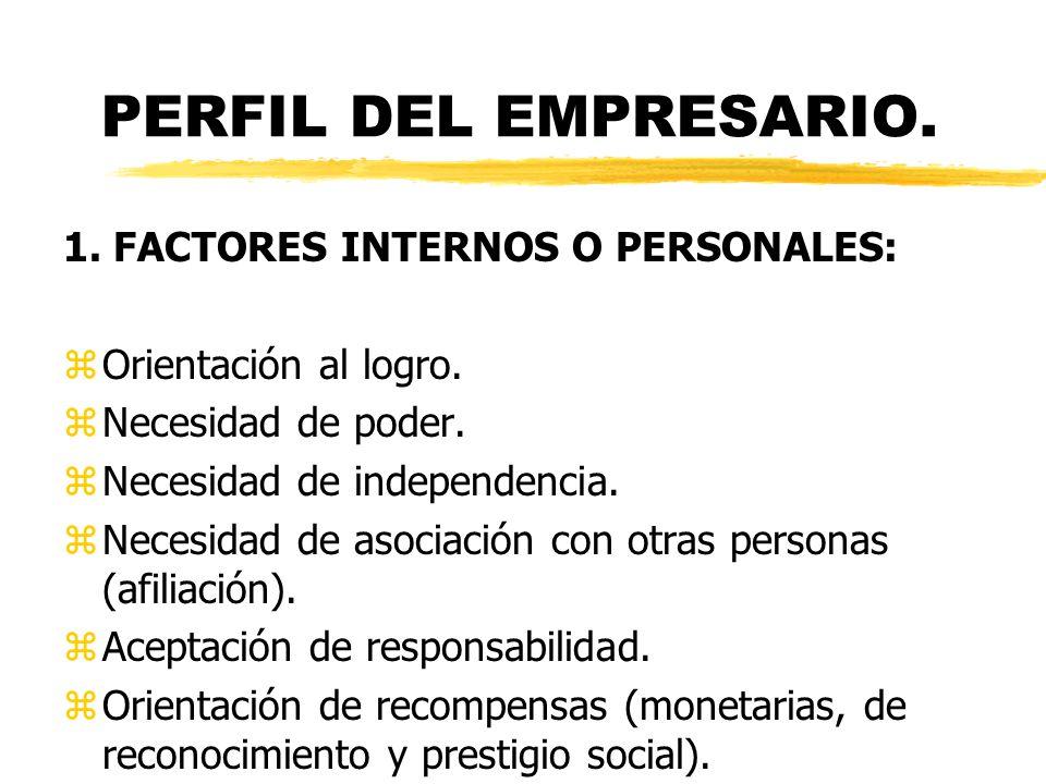 PERFIL DEL EMPRESARIO. 1. FACTORES INTERNOS O PERSONALES:
