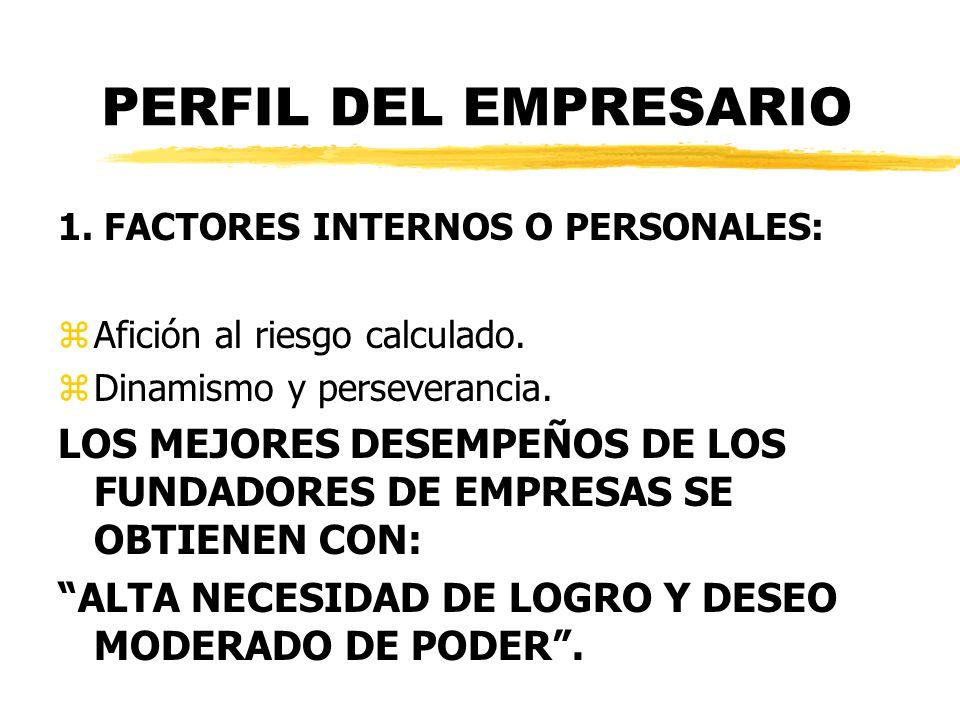PERFIL DEL EMPRESARIO 1. FACTORES INTERNOS O PERSONALES: Afición al riesgo calculado. Dinamismo y perseverancia.