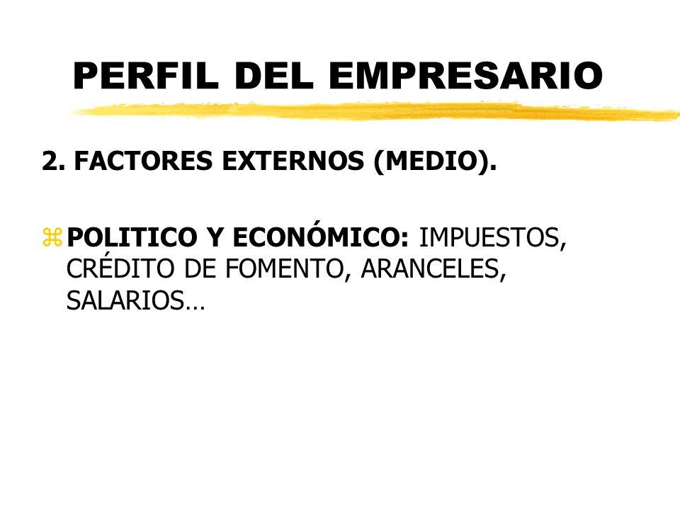 PERFIL DEL EMPRESARIO 2. FACTORES EXTERNOS (MEDIO).