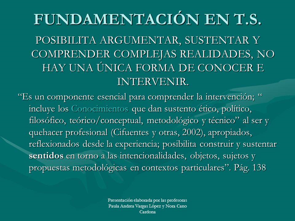 FUNDAMENTACIÓN EN T.S. POSIBILITA ARGUMENTAR, SUSTENTAR Y COMPRENDER COMPLEJAS REALIDADES, NO HAY UNA ÚNICA FORMA DE CONOCER E INTERVENIR.