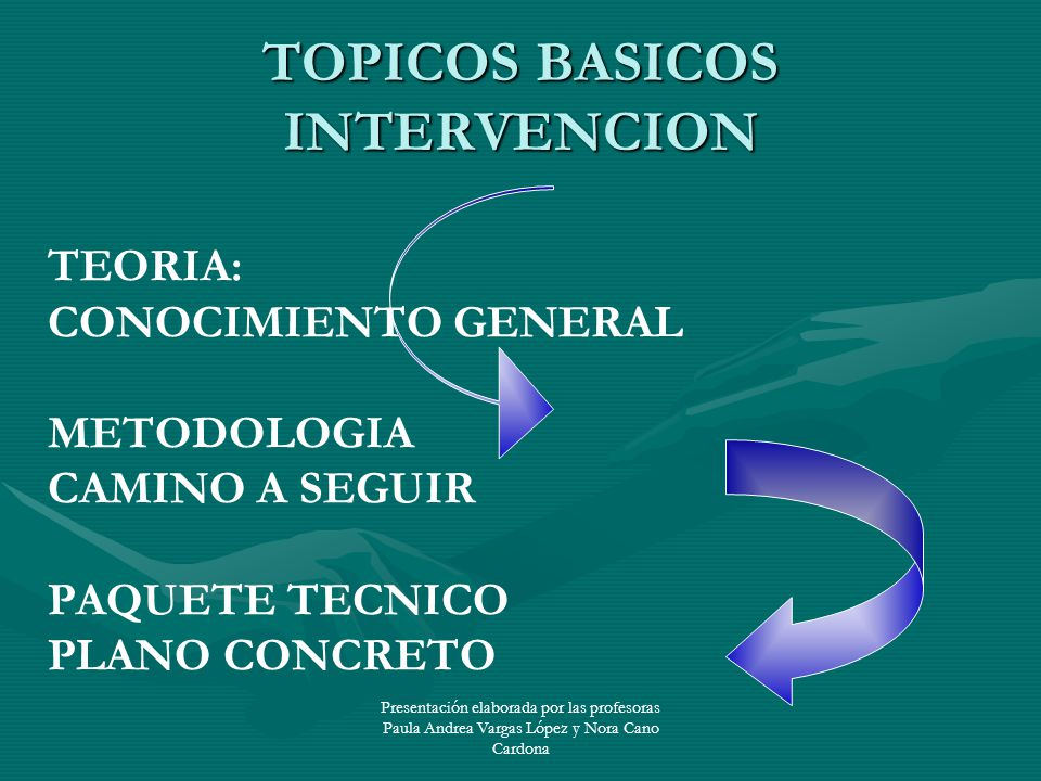 TOPICOS BASICOS INTERVENCION
