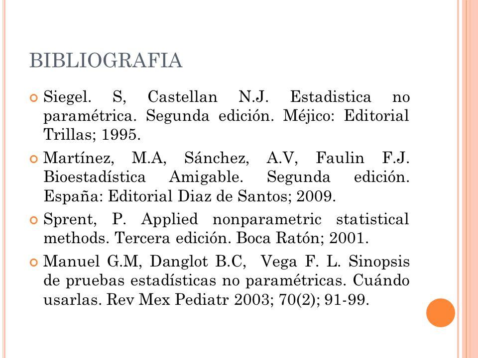 BIBLIOGRAFIA Siegel. S, Castellan N.J. Estadistica no paramétrica. Segunda edición. Méjico: Editorial Trillas; 1995.