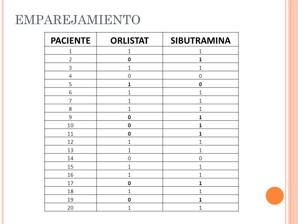 EMPAREJAMIENTO PACIENTE ORLISTAT SIBUTRAMINA 1 2 3 4 5 6 7 8 9 10 11