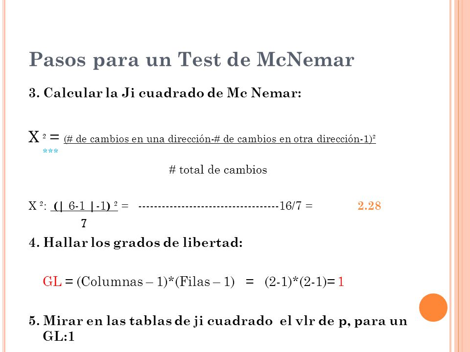 Pasos para un Test de McNemar