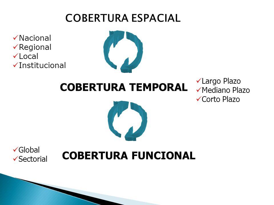 COBERTURA ESPACIAL COBERTURA TEMPORAL COBERTURA FUNCIONAL Nacional