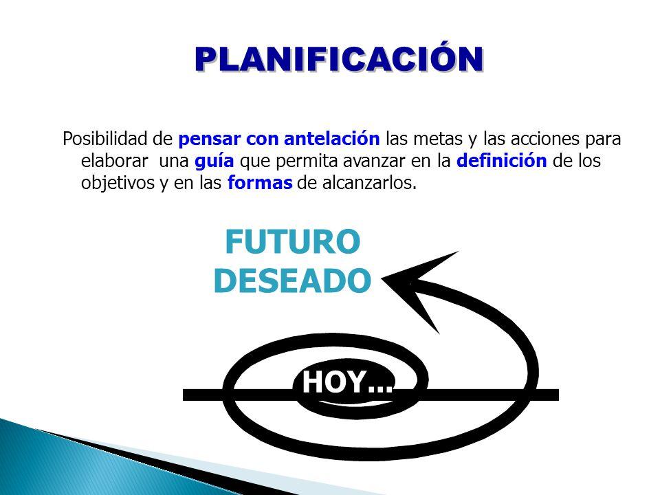 PLANIFICACIÓN FUTURO DESEADO HOY...