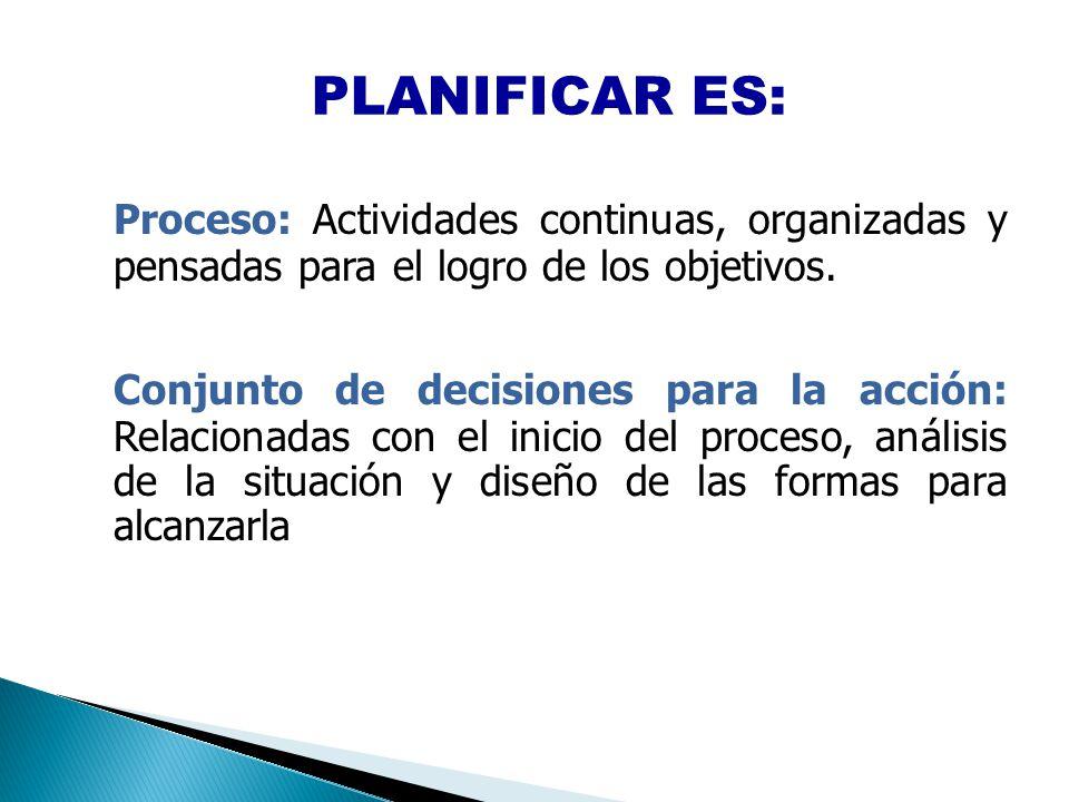 PLANIFICAR ES: Proceso: Actividades continuas, organizadas y pensadas para el logro de los objetivos.
