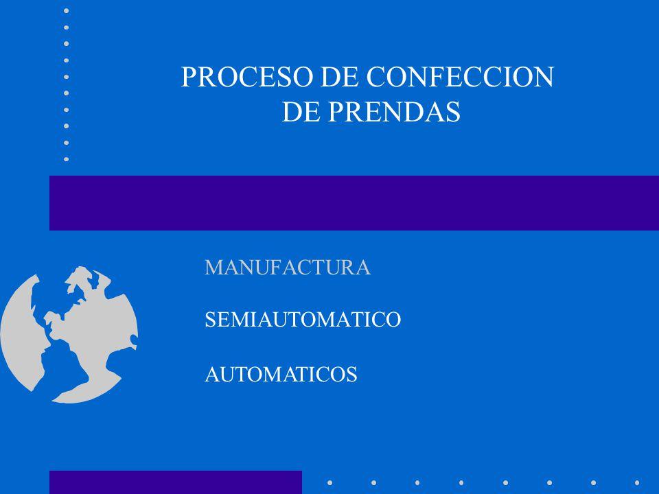 PROCESO DE CONFECCION DE PRENDAS MANUFACTURA SEMIAUTOMATICO
