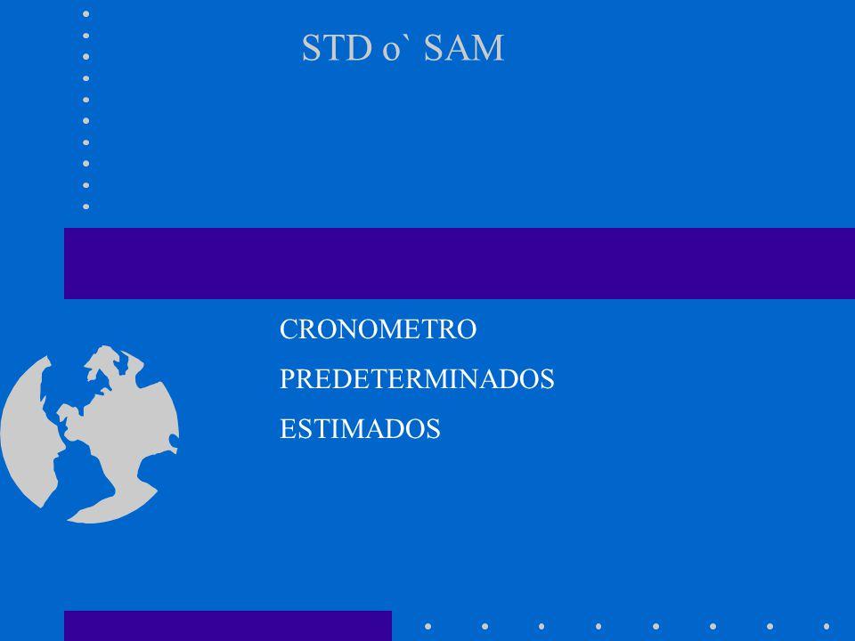 STD o` SAM CRONOMETRO PREDETERMINADOS ESTIMADOS