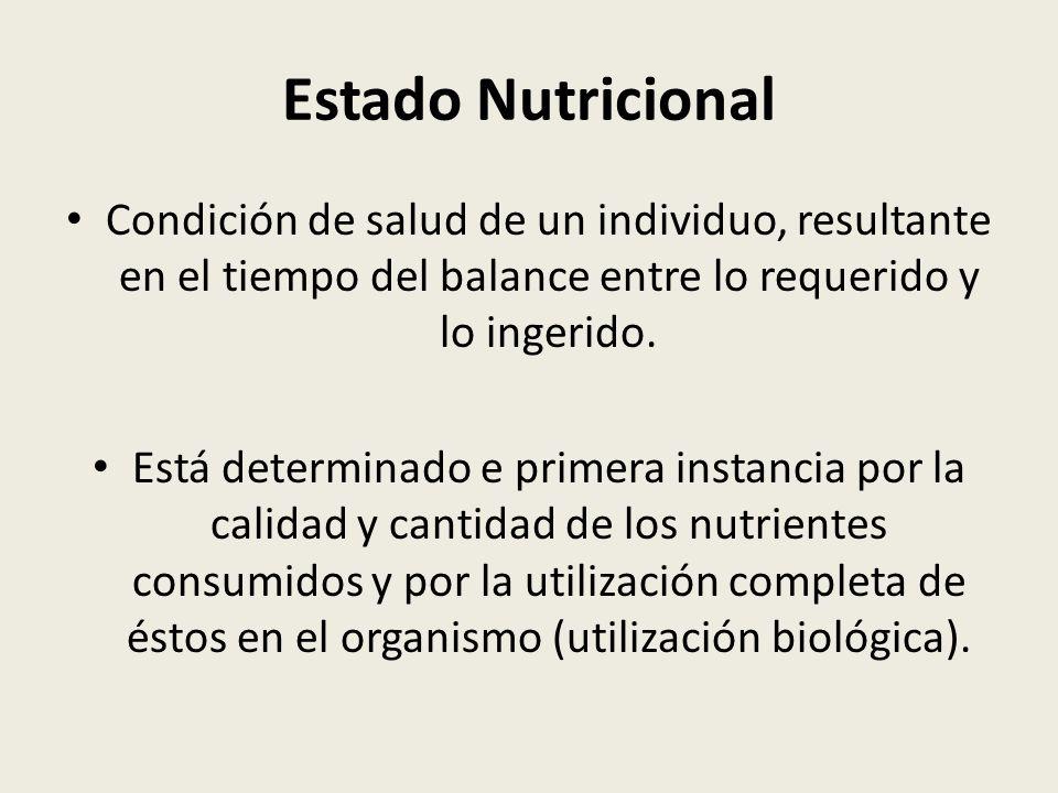 Estado Nutricional Condición de salud de un individuo, resultante en el tiempo del balance entre lo requerido y lo ingerido.